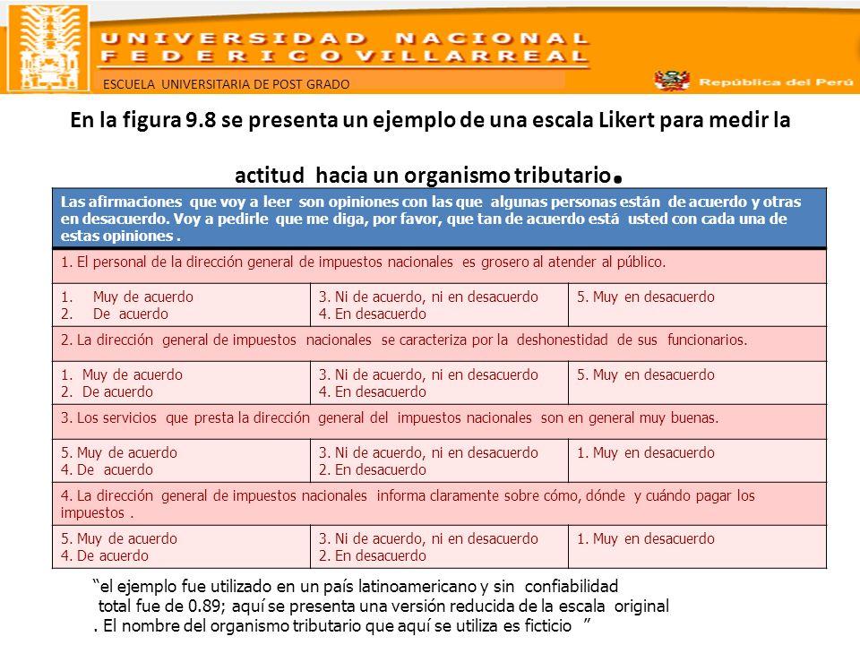 ESCUELA UNIVERSITARIA DE POST GRADO En la figura 9.8 se presenta un ejemplo de una escala Likert para medir la actitud hacia un organismo tributario.