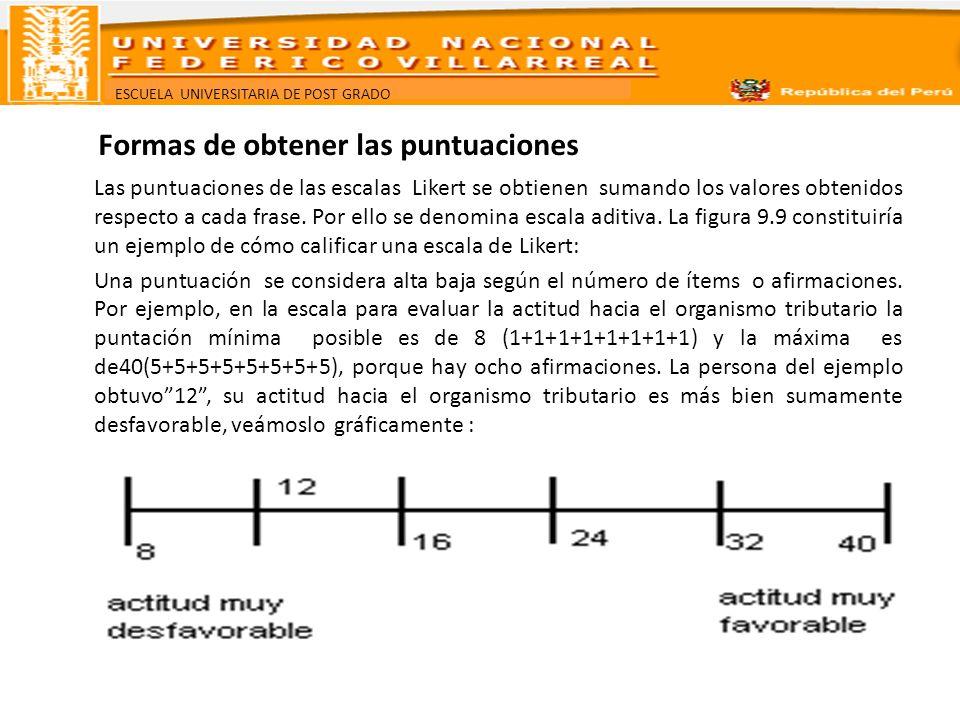 ESCUELA UNIVERSITARIA DE POST GRADO Formas de obtener las puntuaciones Las puntuaciones de las escalas Likert se obtienen sumando los valores obtenido