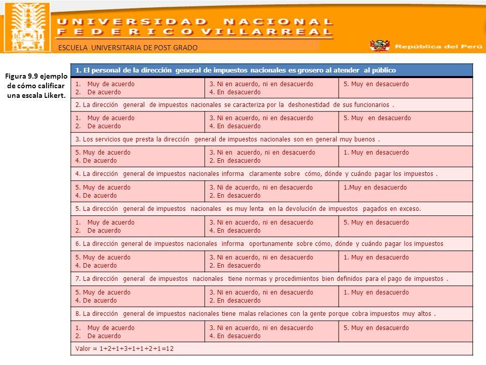 ESCUELA UNIVERSITARIA DE POST GRADO Figura 9.9 ejemplo de cómo calificar una escala Likert. 1. El personal de la dirección general de impuestos nacion