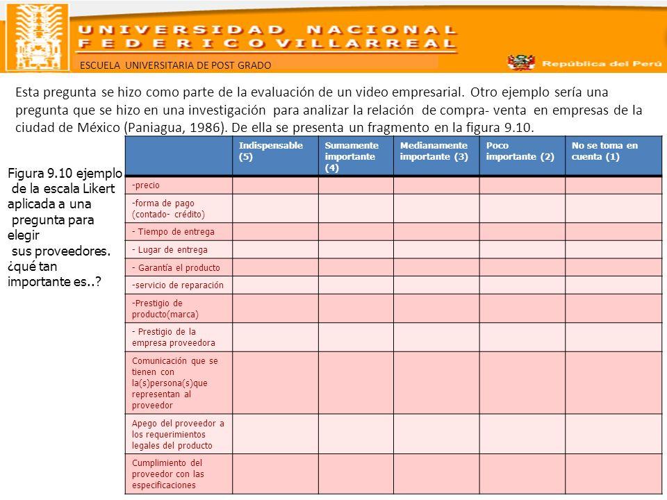 ESCUELA UNIVERSITARIA DE POST GRADO Indispensable (5) Sumamente importante (4) Medianamente importante (3) Poco importante (2) No se toma en cuenta (1