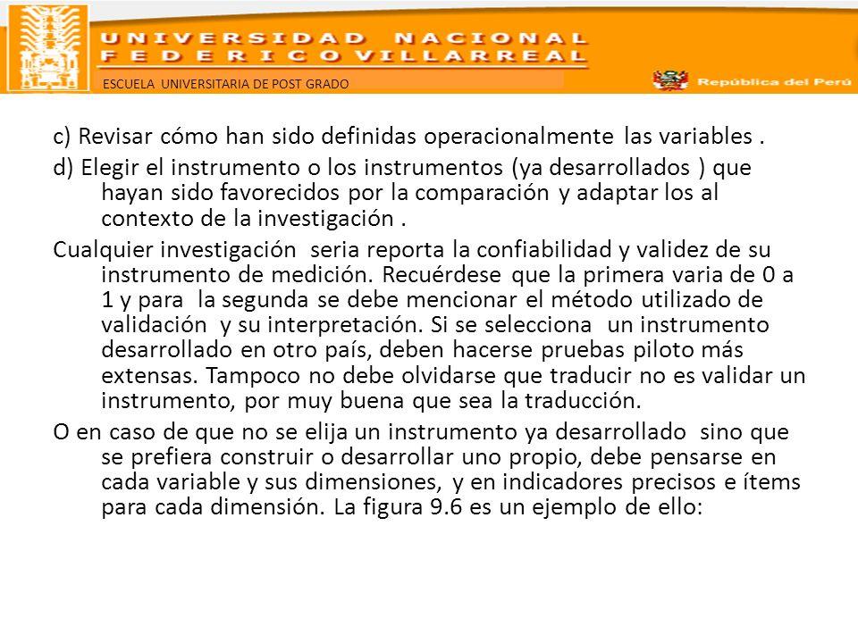 ESCUELA UNIVERSITARIA DE POST GRADO c) Revisar cómo han sido definidas operacionalmente las variables. d) Elegir el instrumento o los instrumentos (ya
