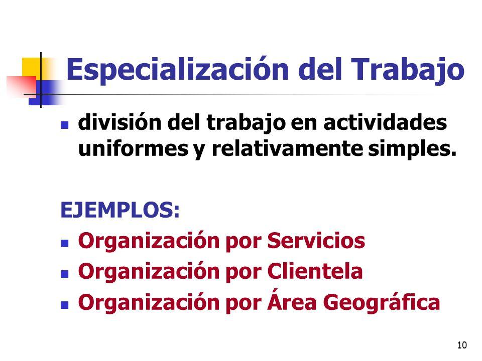 10 Especialización del Trabajo división del trabajo en actividades uniformes y relativamente simples. EJEMPLOS: Organización por Servicios Organizació