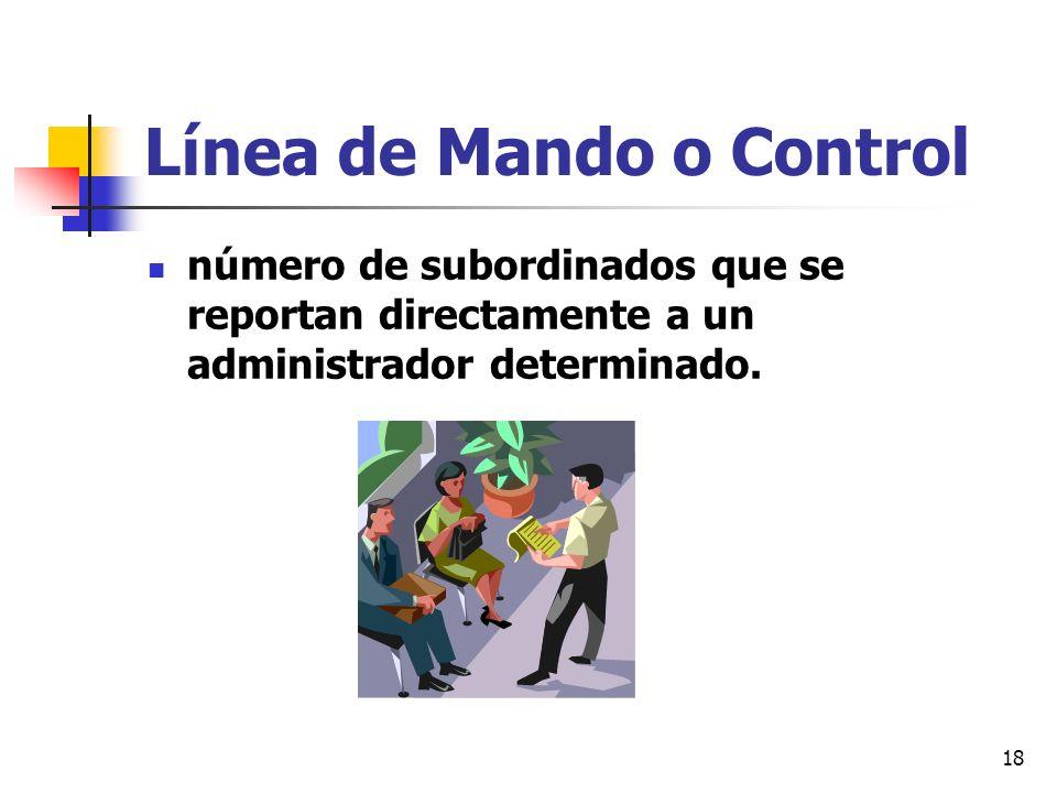 18 Línea de Mando o Control número de subordinados que se reportan directamente a un administrador determinado.