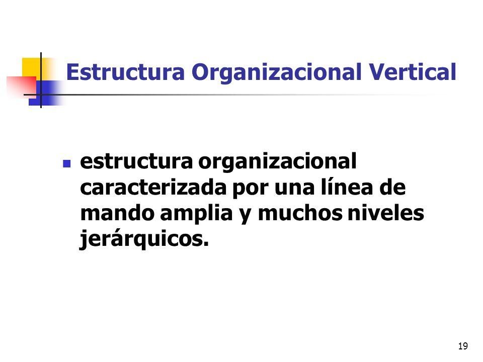 19 Estructura Organizacional Vertical estructura organizacional caracterizada por una línea de mando amplia y muchos niveles jerárquicos.