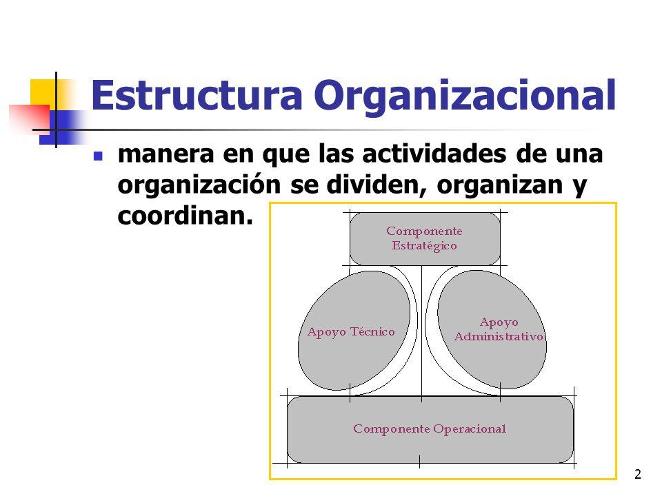2 Estructura Organizacional manera en que las actividades de una organización se dividen, organizan y coordinan.
