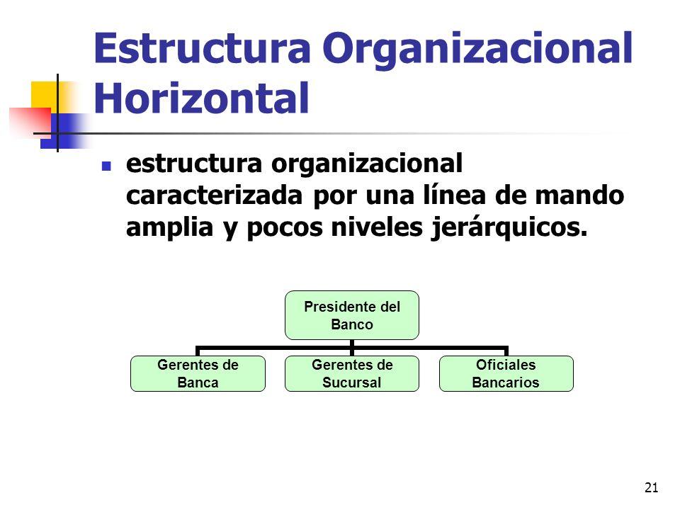21 Estructura Organizacional Horizontal estructura organizacional caracterizada por una línea de mando amplia y pocos niveles jerárquicos. Presidente