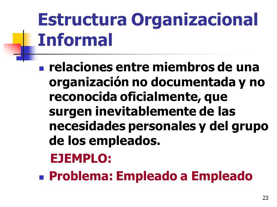 23 Estructura Organizacional Informal relaciones entre miembros de una organización no documentada y no reconocida oficialmente, que surgen inevitable