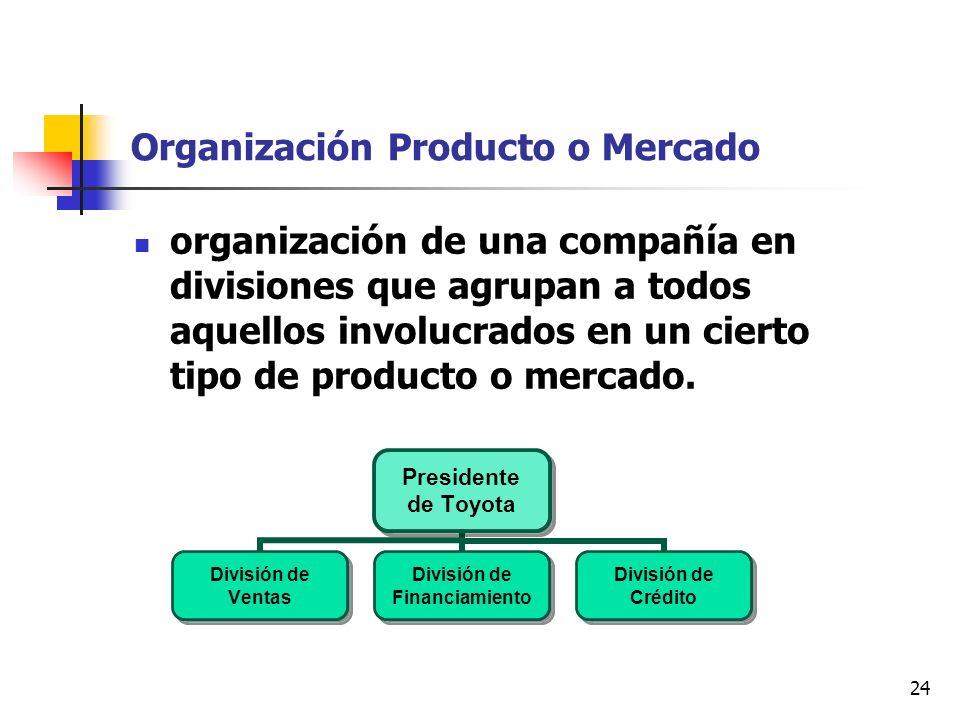 24 Organización Producto o Mercado organización de una compañía en divisiones que agrupan a todos aquellos involucrados en un cierto tipo de producto