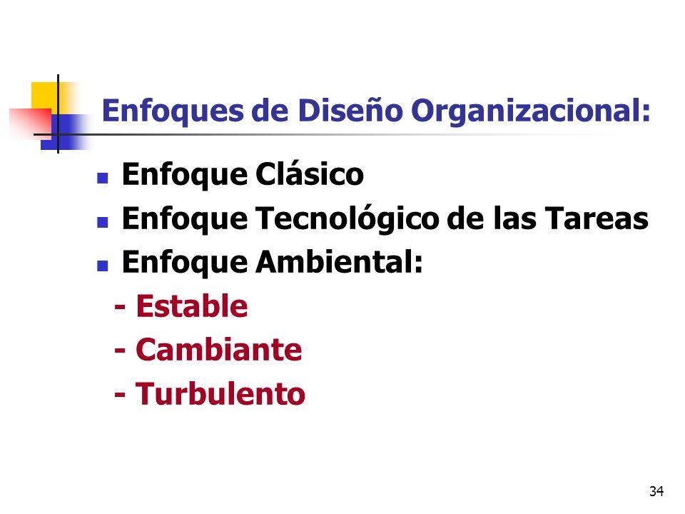 34 Enfoques de Diseño Organizacional: Enfoque Clásico Enfoque Tecnológico de las Tareas Enfoque Ambiental: - Estable - Cambiante - Turbulento