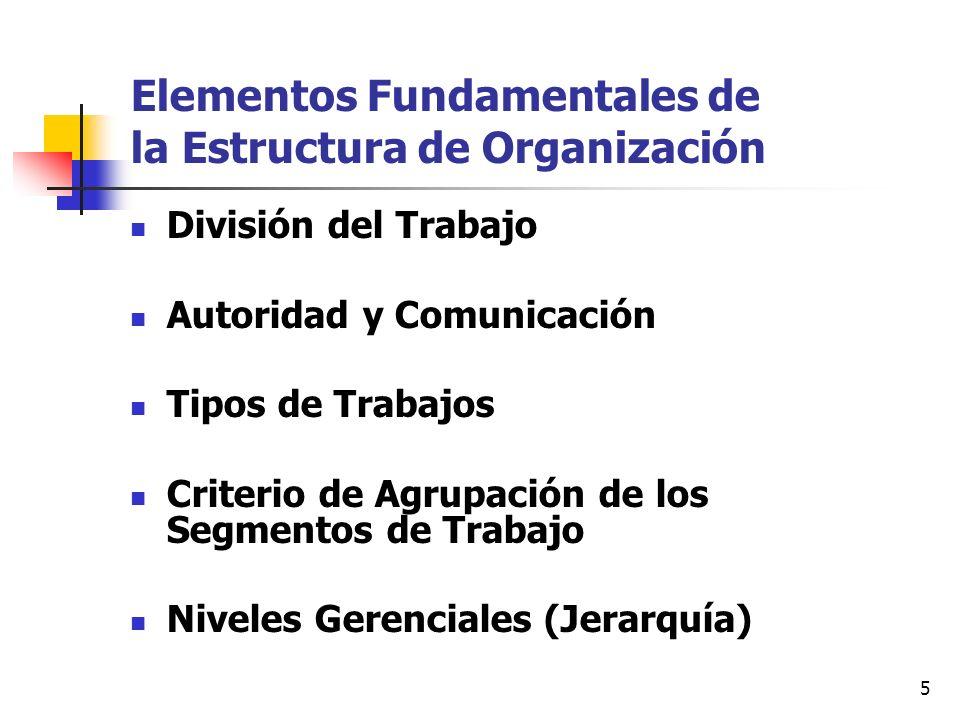 5 Elementos Fundamentales de la Estructura de Organización División del Trabajo Autoridad y Comunicación Tipos de Trabajos Criterio de Agrupación de l