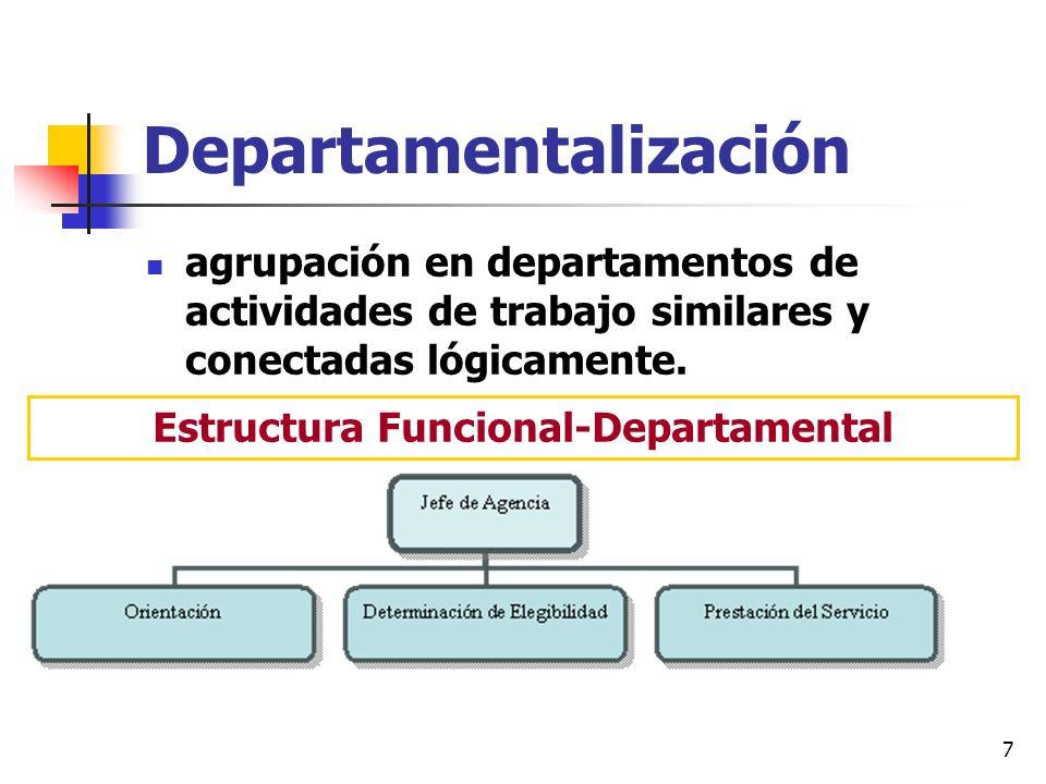 7 Departamentalización agrupación en departamentos de actividades de trabajo similares y conectadas lógicamente. Estructura Funcional-Departamental
