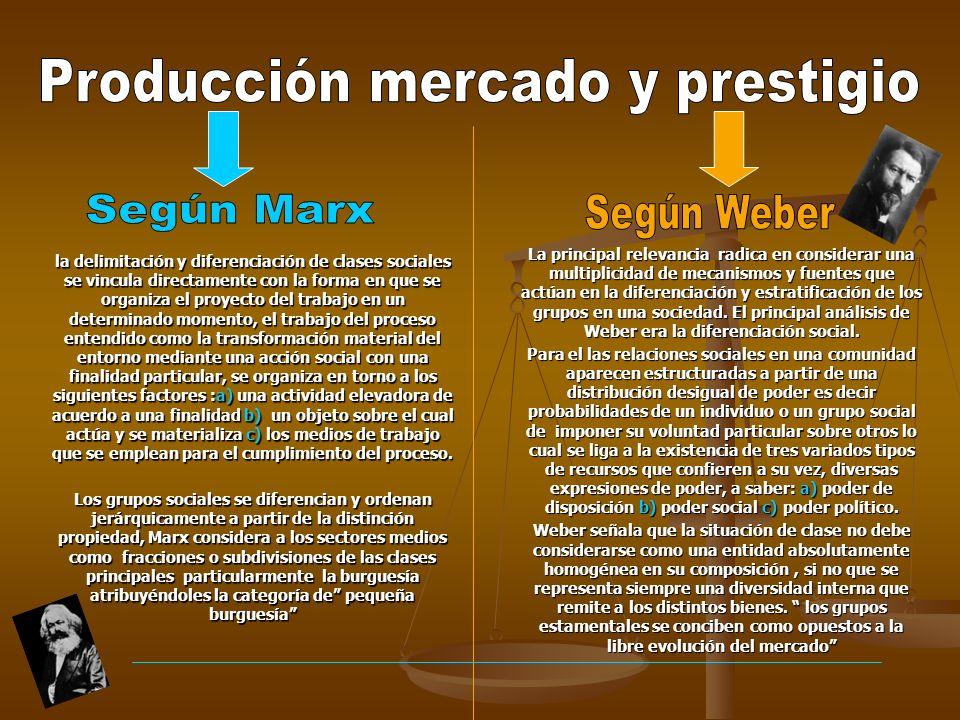 la delimitación y diferenciación de clases sociales se vincula directamente con la forma en que se organiza el proyecto del trabajo en un determinado