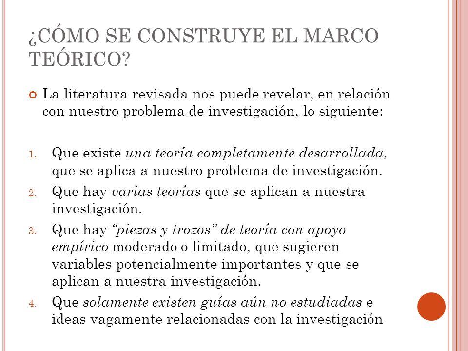¿CÓMO SE CONSTRUYE EL MARCO TEÓRICO? La literatura revisada nos puede revelar, en relación con nuestro problema de investigación, lo siguiente: 1. Que