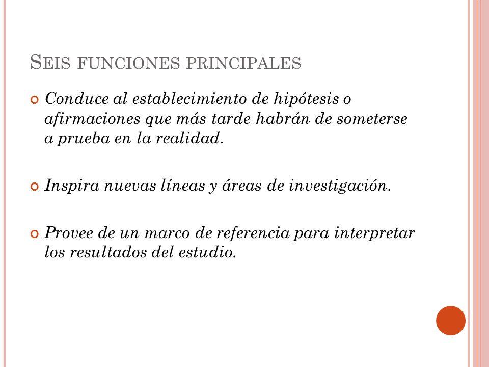 S EIS FUNCIONES PRINCIPALES Conduce al establecimiento de hipótesis o afirmaciones que más tarde habrán de someterse a prueba en la realidad. Inspira