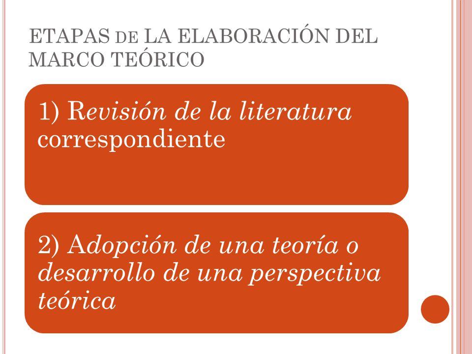 REVISIÓN DE LA LITERATURA consiste detectarobtenerconsultar Bibliografía y otros materiales