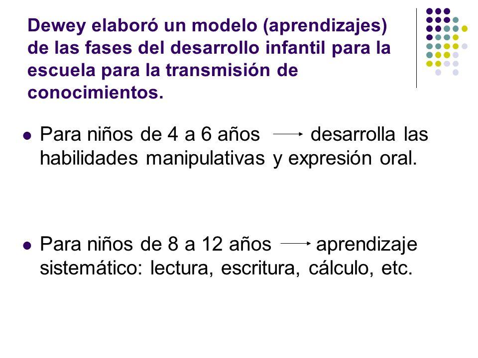 Dewey elaboró un modelo (aprendizajes) de las fases del desarrollo infantil para la escuela para la transmisión de conocimientos. Para niños de 4 a 6