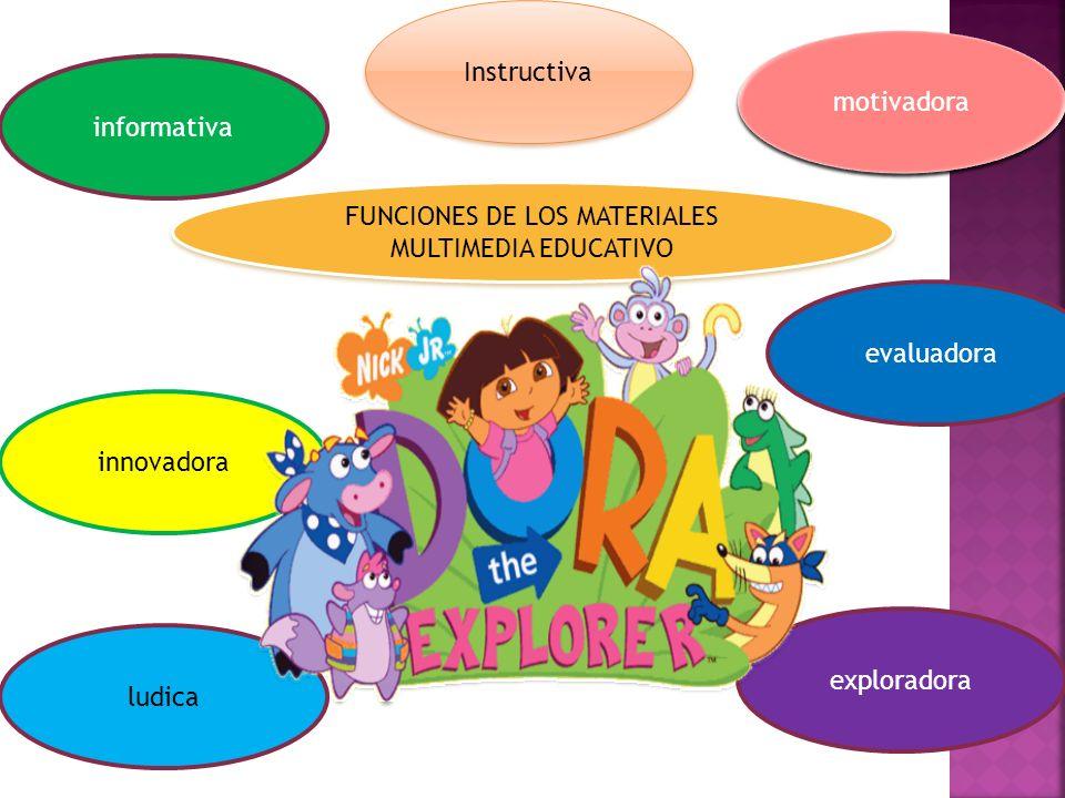 motivadora informativa innovadora ludica exploradora Instructiva evaluadora FUNCIONES DE LOS MATERIALES MULTIMEDIA EDUCATIVO
