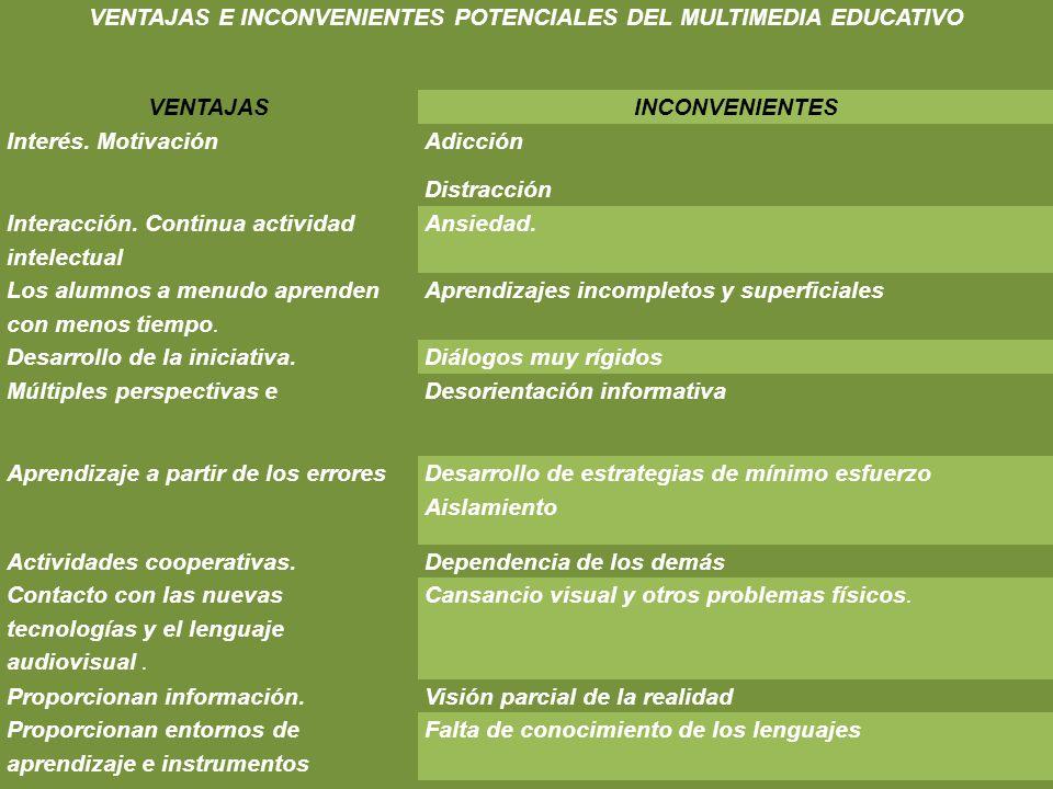 VENTAJAS E INCONVENIENTES POTENCIALES DEL MULTIMEDIA EDUCATIVO VENTAJASINCONVENIENTES Interés. Motivación Adicción Distracción Interacción. Continua a