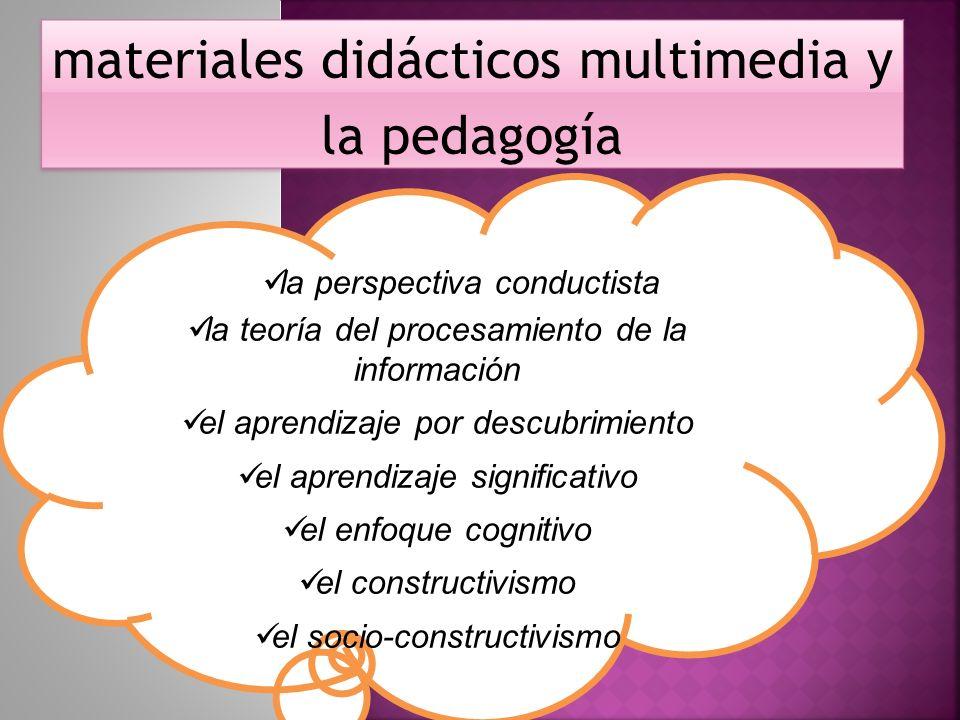 la perspectiva conductista la teoría del procesamiento de la información el aprendizaje por descubrimiento el aprendizaje significativo el enfoque cog