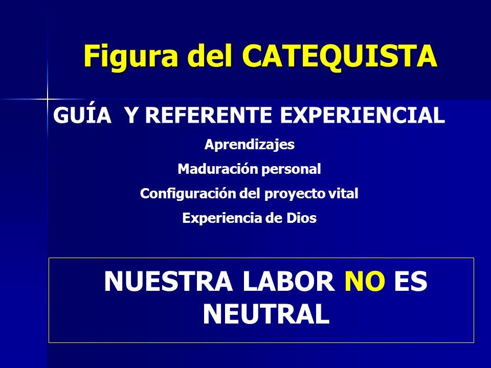 Figura del CATEQUISTA GUÍA Y REFERENTE EXPERIENCIAL Aprendizajes Maduración personal Configuración del proyecto vital Experiencia de Dios NUESTRA LABO