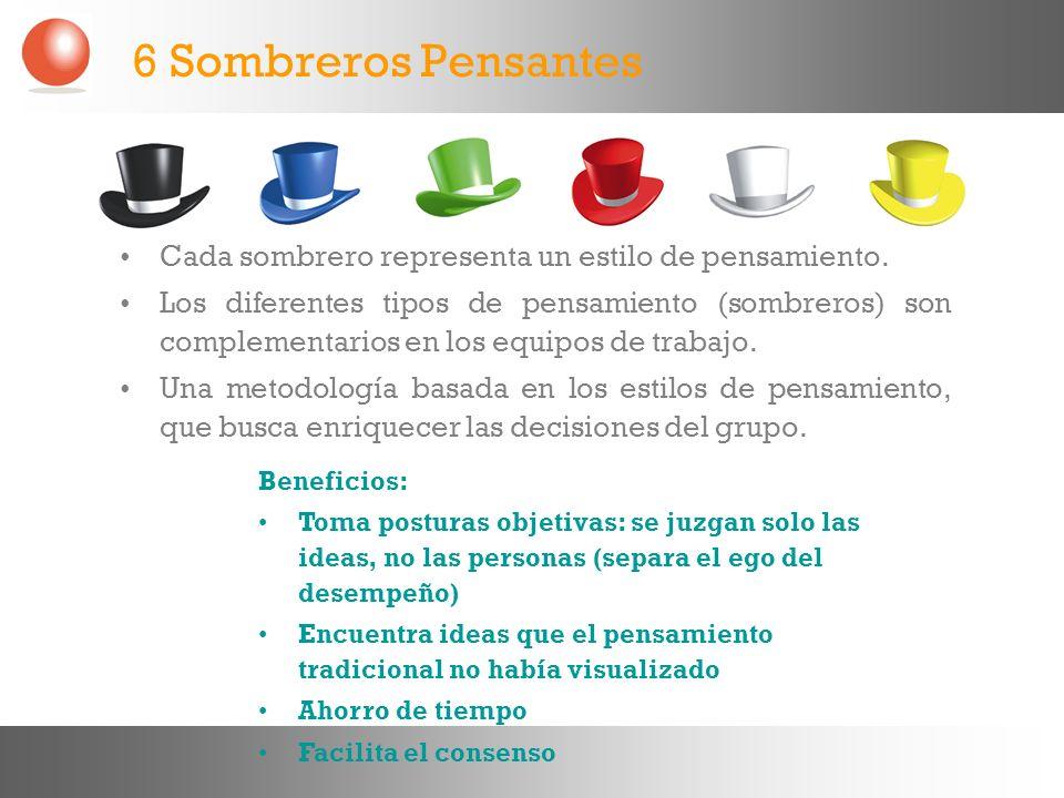 6 Sombreros Pensantes Cada sombrero representa un estilo de pensamiento. Los diferentes tipos de pensamiento (sombreros) son complementarios en los eq