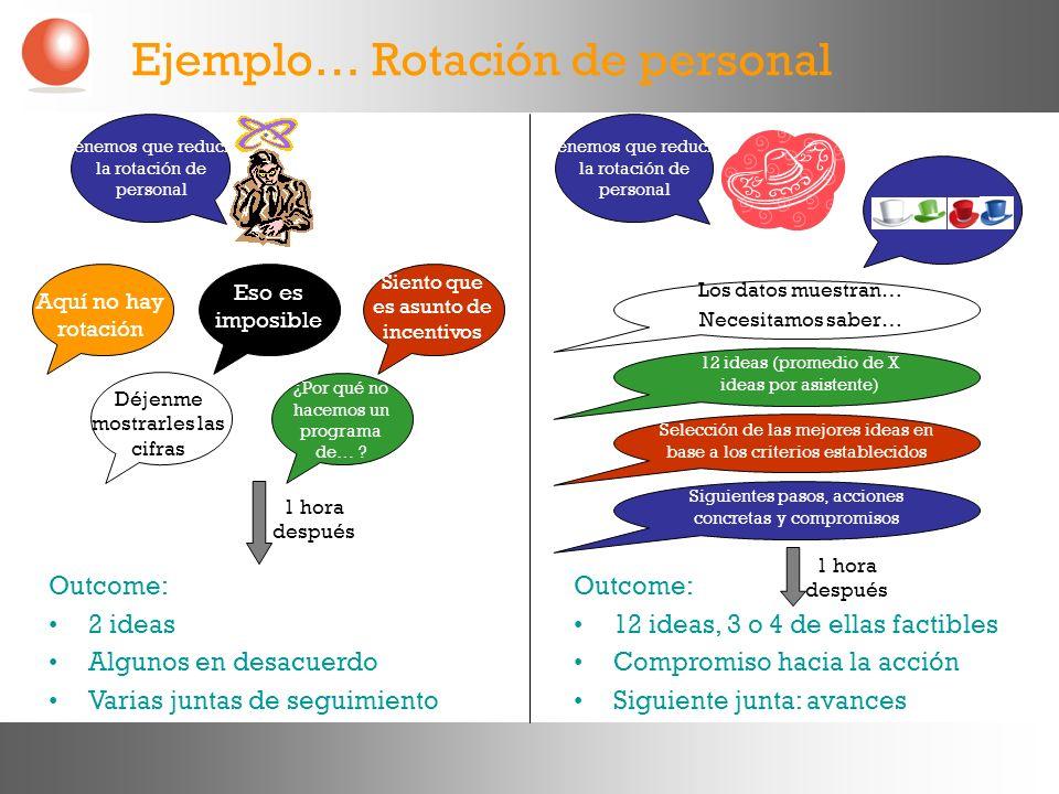 Ejemplo… Rotación de personal Aquí no hay rotación Eso es imposible Tenemos que reducir la rotación de personal Siento que es asunto de incentivos Déj