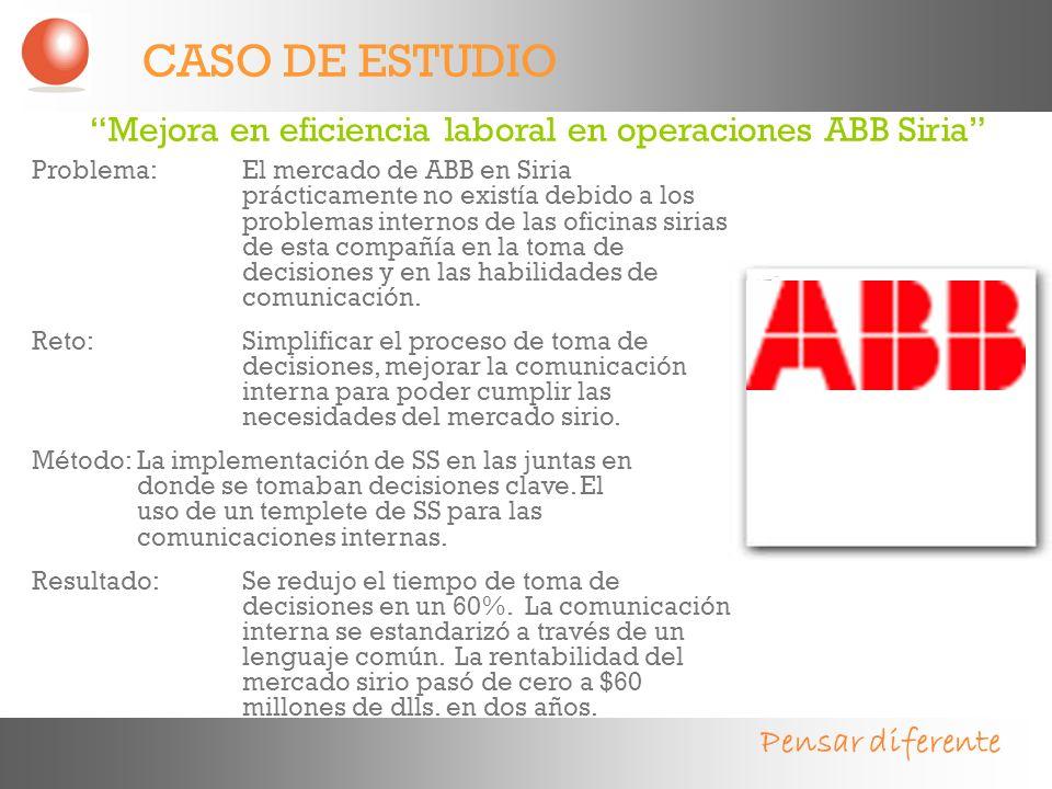 CASO DE ESTUDIO Pensar diferente Mejora en eficiencia laboral en operaciones ABB Siria Problema: El mercado de ABB en Siria prácticamente no existía d