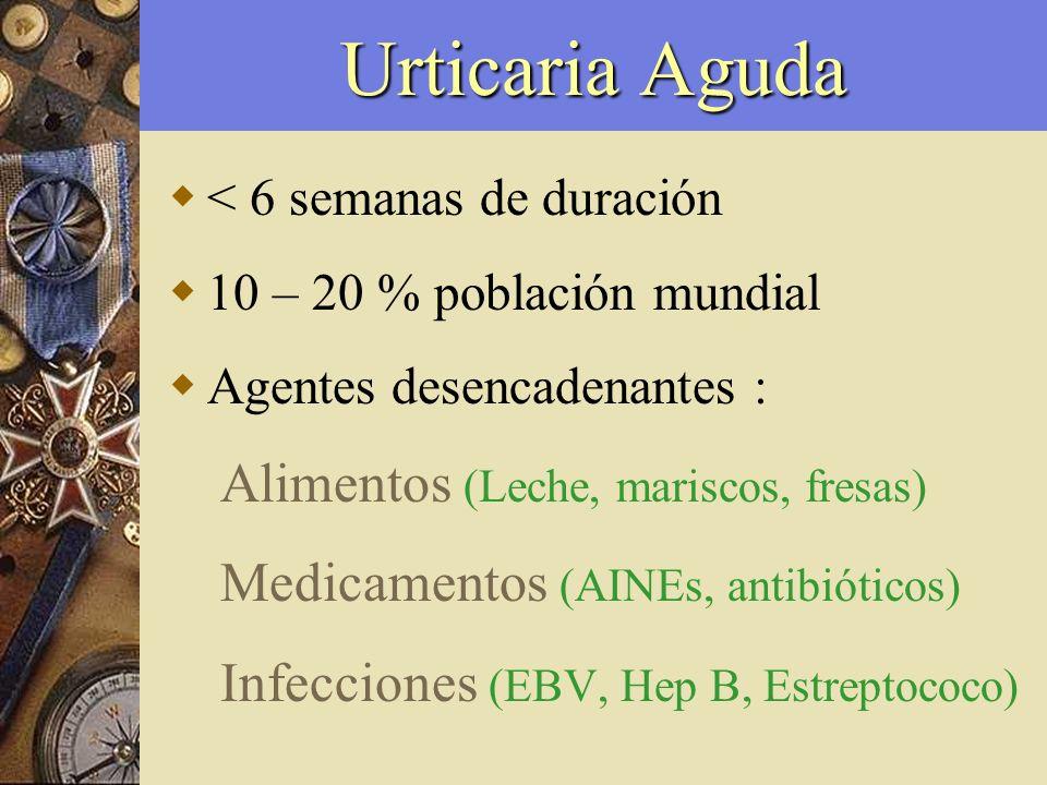 Urticaria Aguda < 6 semanas de duración 10 – 20 % población mundial Agentes desencadenantes : Alimentos (Leche, mariscos, fresas) Medicamentos (AINEs,