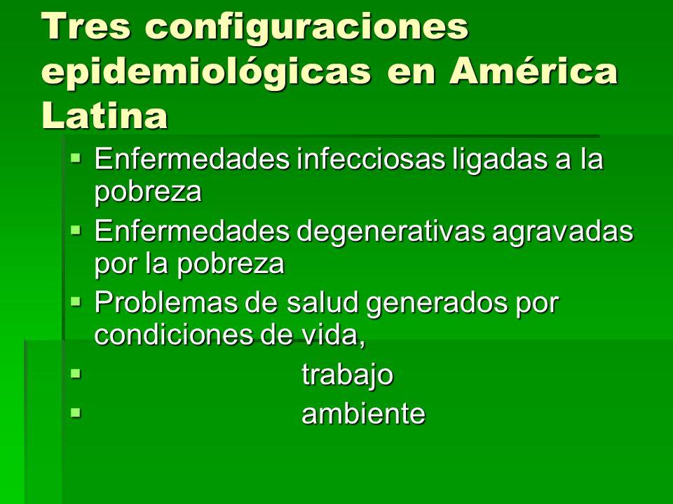 Tres configuraciones epidemiológicas en América Latina Enfermedades infecciosas ligadas a la pobreza Enfermedades infecciosas ligadas a la pobreza Enf