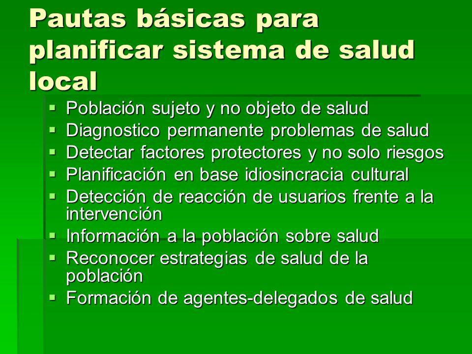 Pautas básicas para planificar sistema de salud local Población sujeto y no objeto de salud Población sujeto y no objeto de salud Diagnostico permanen