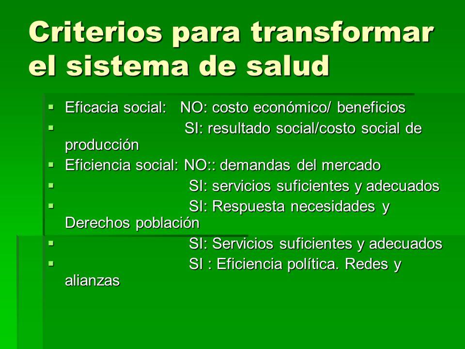 Criterios para transformar el sistema de salud Eficacia social: NO: costo económico/ beneficios Eficacia social: NO: costo económico/ beneficios SI: r