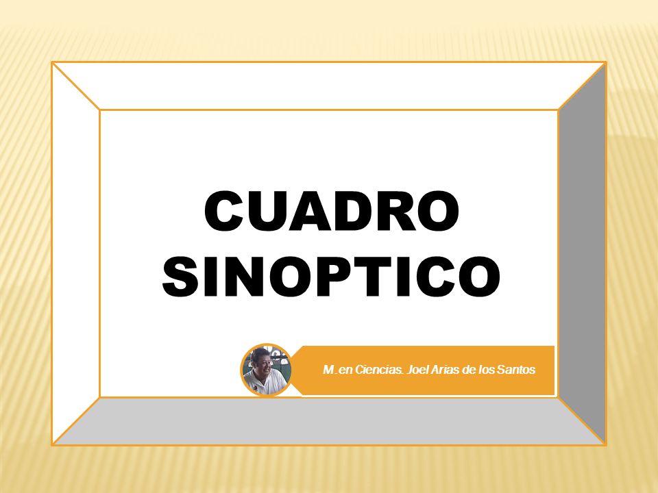 CUADRO SINOPTICO M.en Ciencias. Joel Arias de los Santos