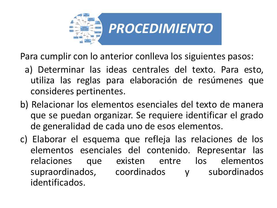 Para cumplir con lo anterior conlleva los siguientes pasos: a) Determinar las ideas centrales del texto. Para esto, utiliza las reglas para elaboració