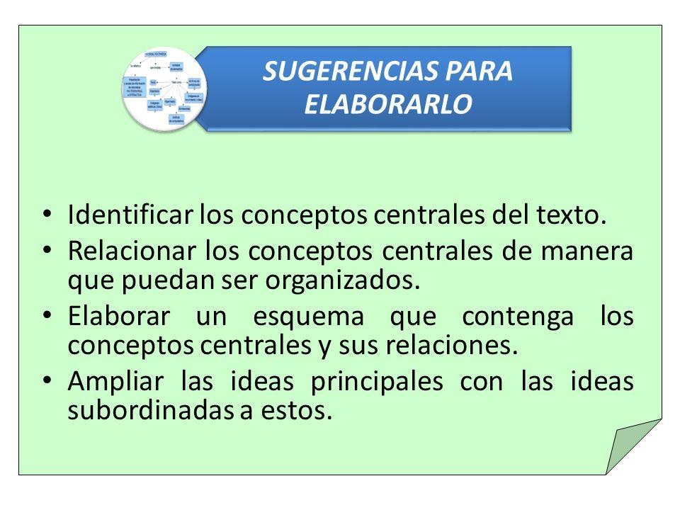 Identificar los conceptos centrales del texto. Relacionar los conceptos centrales de manera que puedan ser organizados. Elaborar un esquema que conten
