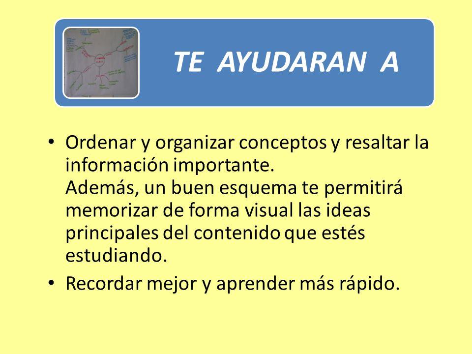 Ordenar y organizar conceptos y resaltar la información importante. Además, un buen esquema te permitirá memorizar de forma visual las ideas principal