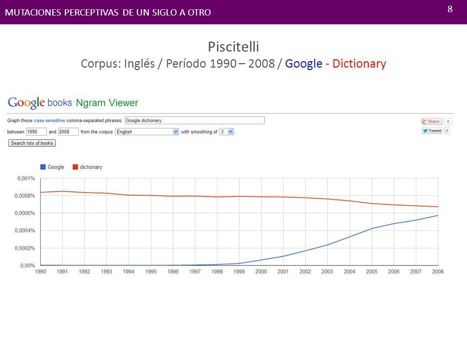 Piscitelli Corpus: Inglés / Período 1990 – 2008 / Google - Dictionary MUTACIONES PERCEPTIVAS DE UN SIGLO A OTRO 8