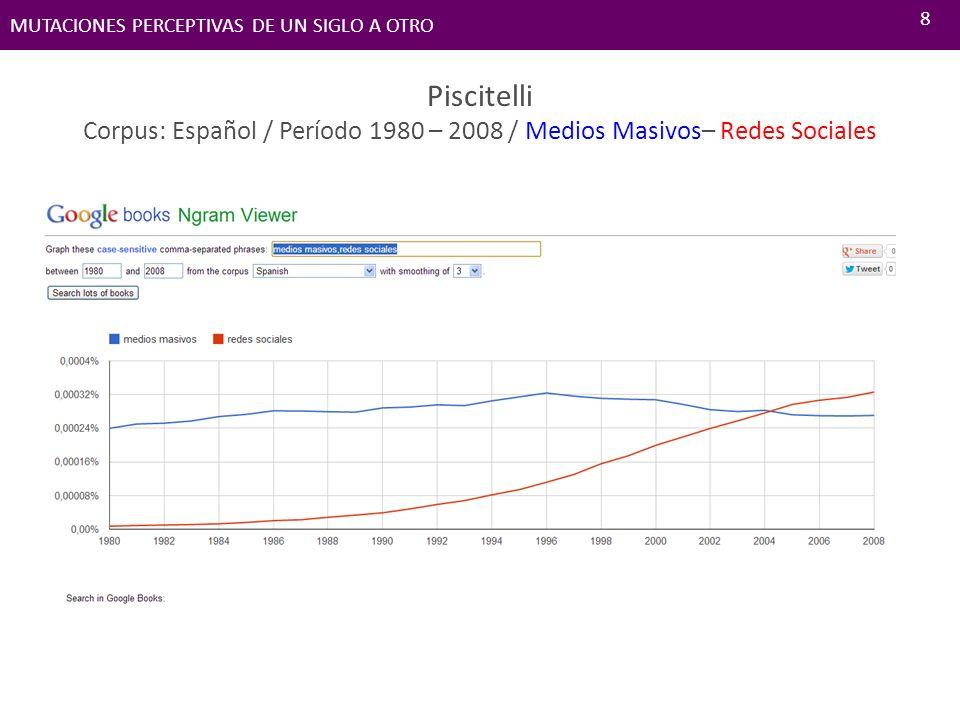 Piscitelli Corpus: Español / Período 1980 – 2008 / Medios Masivos– Redes Sociales MUTACIONES PERCEPTIVAS DE UN SIGLO A OTRO 8
