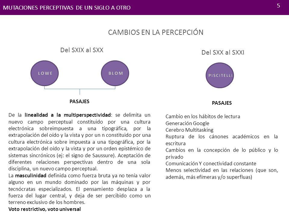 Del SXIX al SXX Del SXX al SXXI PASAJES De la linealidad a la multiperspectividad: se delimita un nuevo campo perceptual constituido por una cultura e