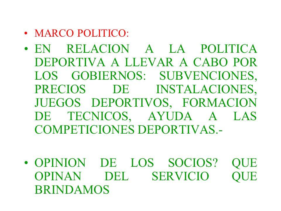MARCO POLITICO: EN RELACION A LA POLITICA DEPORTIVA A LLEVAR A CABO POR LOS GOBIERNOS: SUBVENCIONES, PRECIOS DE INSTALACIONES, JUEGOS DEPORTIVOS, FORM