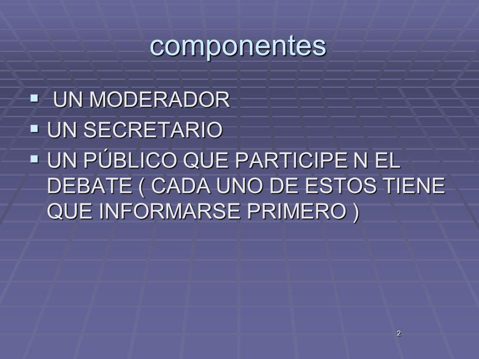 2 componentes UN MODERADOR UN MODERADOR UN SECRETARIO UN SECRETARIO UN PÚBLICO QUE PARTICIPE N EL DEBATE ( CADA UNO DE ESTOS TIENE QUE INFORMARSE PRIM
