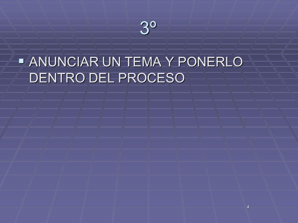 4 3º ANUNCIAR UN TEMA Y PONERLO DENTRO DEL PROCESO ANUNCIAR UN TEMA Y PONERLO DENTRO DEL PROCESO