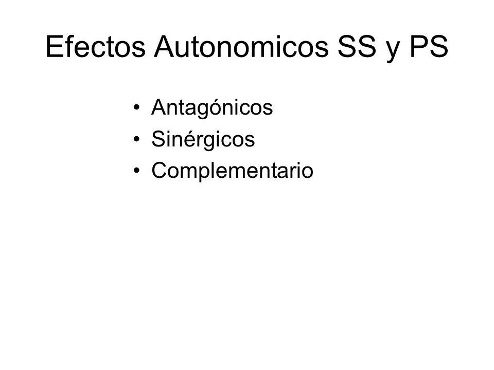 Efectos Autonomicos SS y PS Antagónicos Sinérgicos Complementario