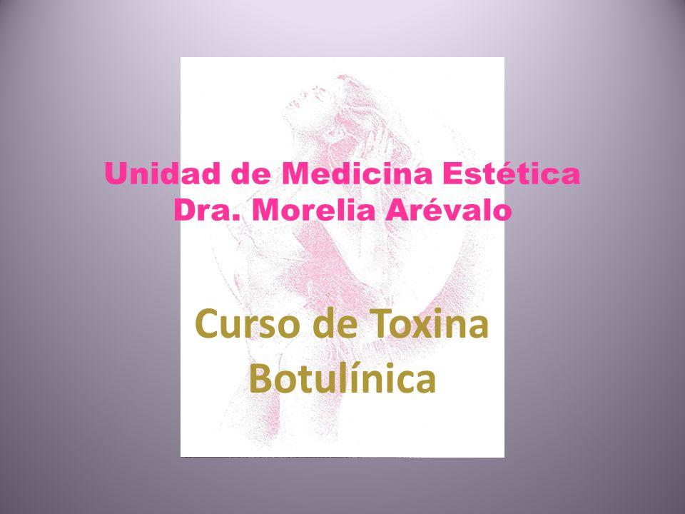 Unidad de Medicina Estética Dra. Morelia Arévalo Curso de Toxina Botulínica