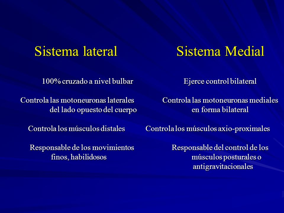 Sistema lateralSistema Medial 100% cruzado a nivel bulbarEjerce control bilateral Controla las motoneuronas lateralesControla las motoneuronas mediale