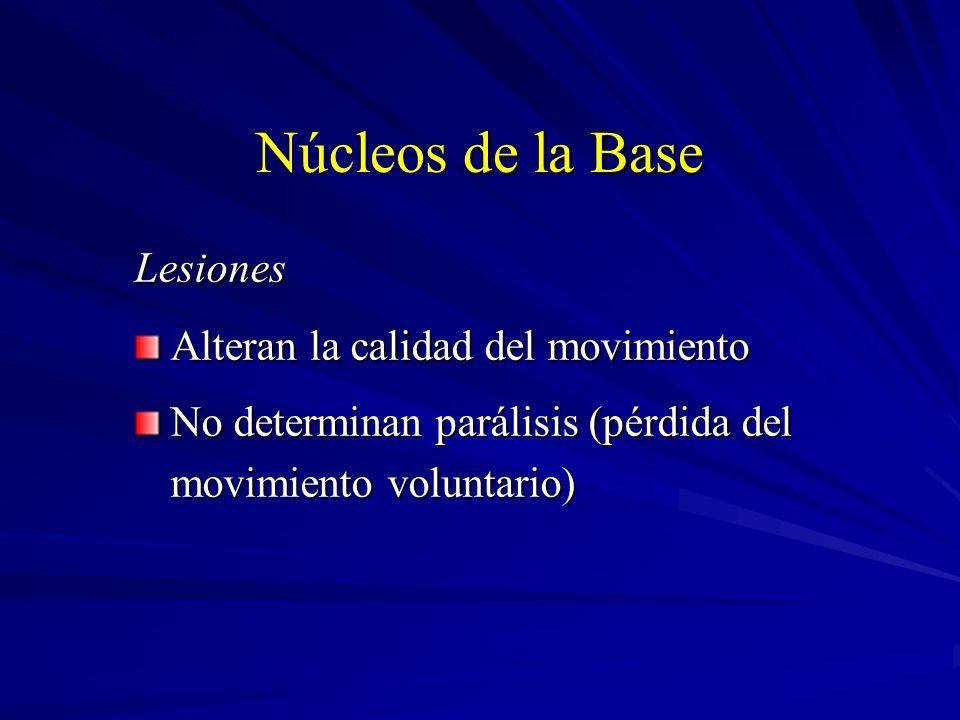 de la Base Núcleos de la Base Lesiones Alteran la calidad del movimiento No determinan parálisis (pérdida del movimiento voluntario)