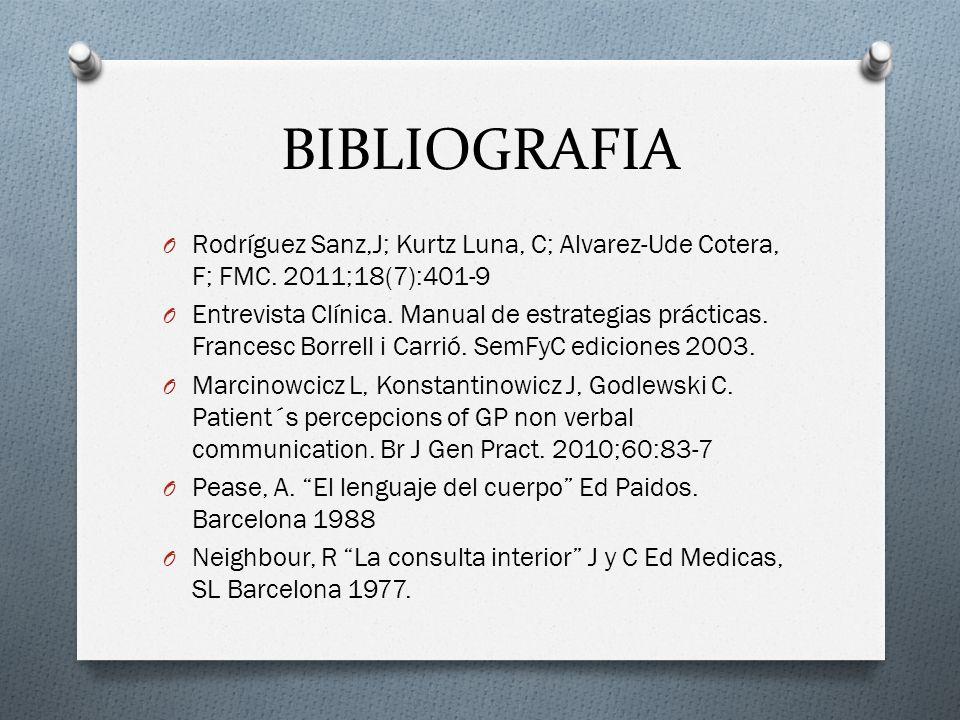 BIBLIOGRAFIA O Rodríguez Sanz,J; Kurtz Luna, C; Alvarez-Ude Cotera, F; FMC. 2011;18(7):401-9 O Entrevista Clínica. Manual de estrategias prácticas. Fr