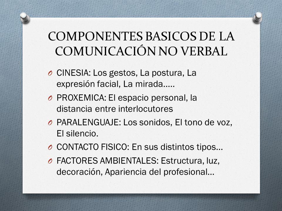 COMPONENTES BASICOS DE LA COMUNICACIÓN NO VERBAL O CINESIA: Los gestos, La postura, La expresión facial, La mirada….. O PROXEMICA: El espacio personal