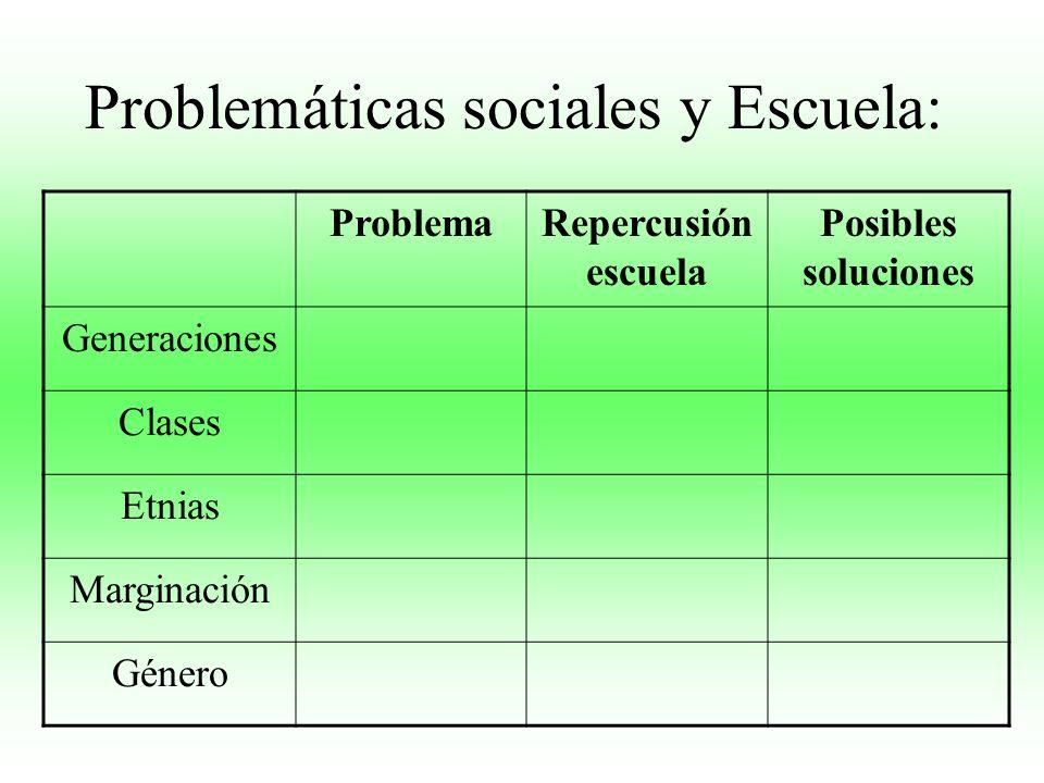Problemáticas sociales y Escuela: ProblemaRepercusión escuela Posibles soluciones Generaciones Clases Etnias Marginación Género
