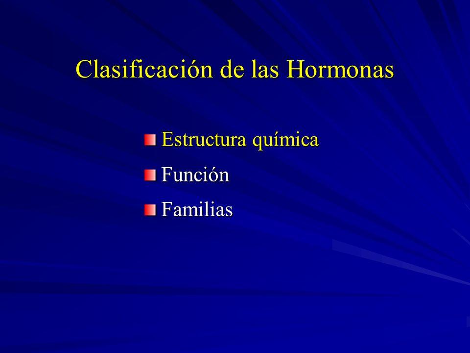 Hormonas Estructura Ubicación Solubilidad Vida Media Unidas a proteínas Química del receptor en agua transportadoras en el plasma en el plasma----------------------------------------------------------------------------------------------- Proteica Membrana SI Minutos NO Catecolaminas Esteroidales Núcleo NO Horas o Días SI Tiroideas