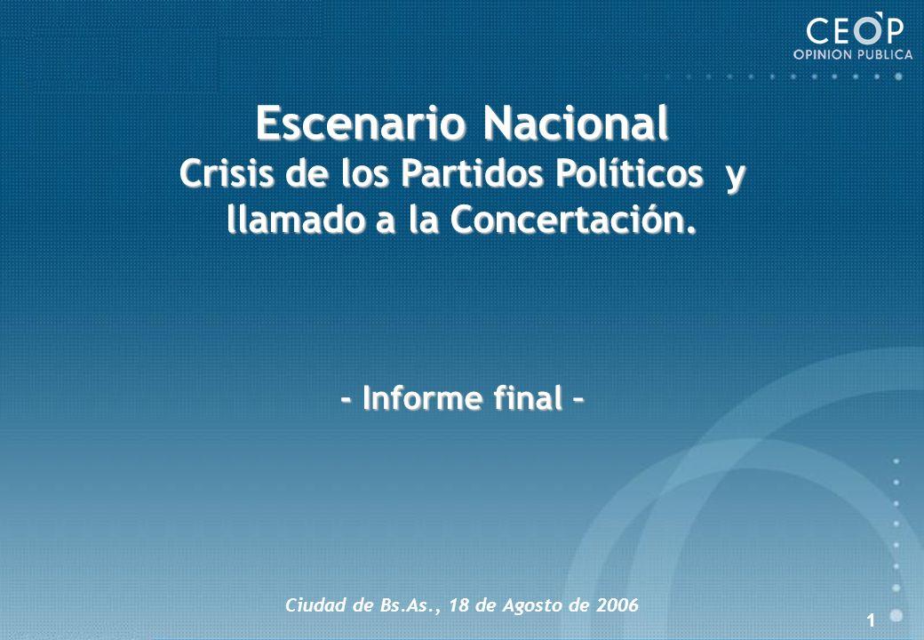 1 Escenario Nacional Crisis de los Partidos Políticos y llamado a la Concertación.